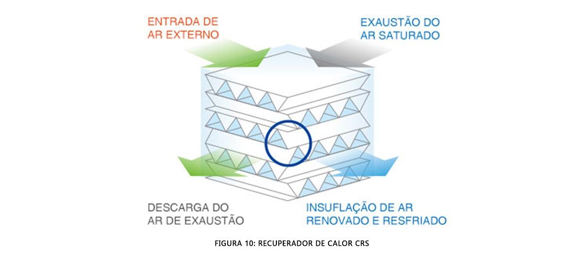 Impactos da Pandemia de COVID-19 sobre Sistemas de Ar-Condicionado e Climatização