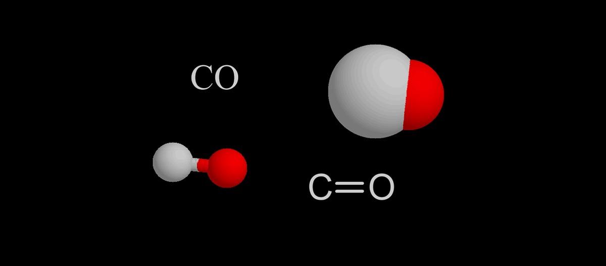 Impactos do monóxido de carbono em ambientes fechados